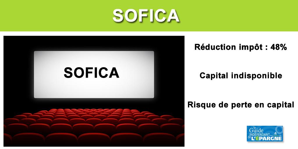 Comparatif SOFICA 2021