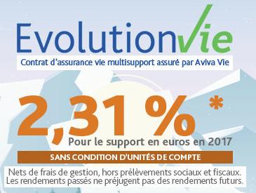 Assurance Vie Évolution Vie d'Aviva Vie : +2.31% en 2017, hors bonus de rendement