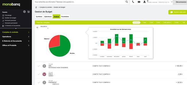 Monabanq : un nouvel espace client plus ergonomique et encore plus efficace