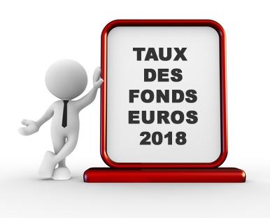 Taux 2018 des fonds euros