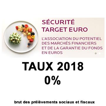 Oradéa Vie/Primonial, taux fonds euros 2018 Target+, Sécurité Target Euro : un zéro pointé, 0% !