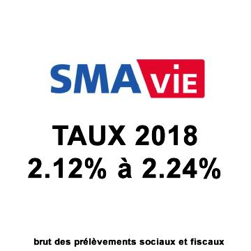Assurance-Vie SMAVie, taux fonds euros 2018 : 2.24%