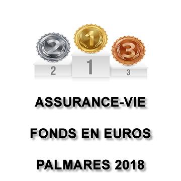 Classement Assurance-Vie 2018 : palmarès des fonds euros
