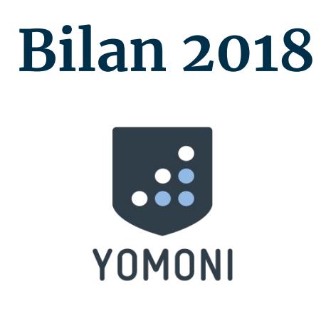 Assurance-Vie Yomoni Vie : performances des profils de gestion sur 2018