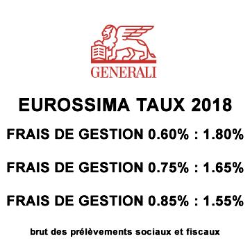 Assurance-Vie, fonds EUROSSIMA, rendement 2018 : le point selon vos contrats
