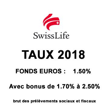 Assurance-vie Swiss Life, taux des fonds euros 2018, en forte baisse : de 1.50% à 2.50% (avec de multiples bonus)