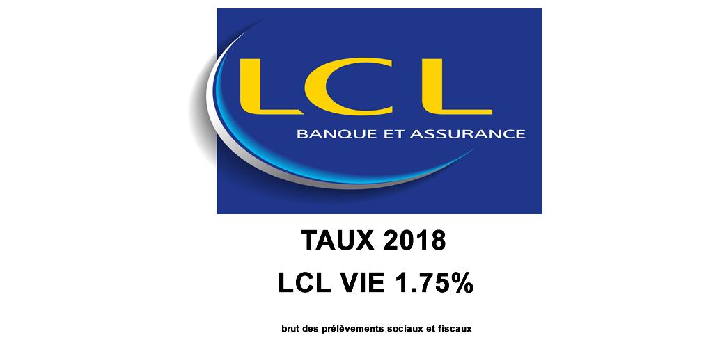 Assurance Vie LCL, fonds euros 2018 : du mieux cette année, LCL Vie publie un taux de 1.75%