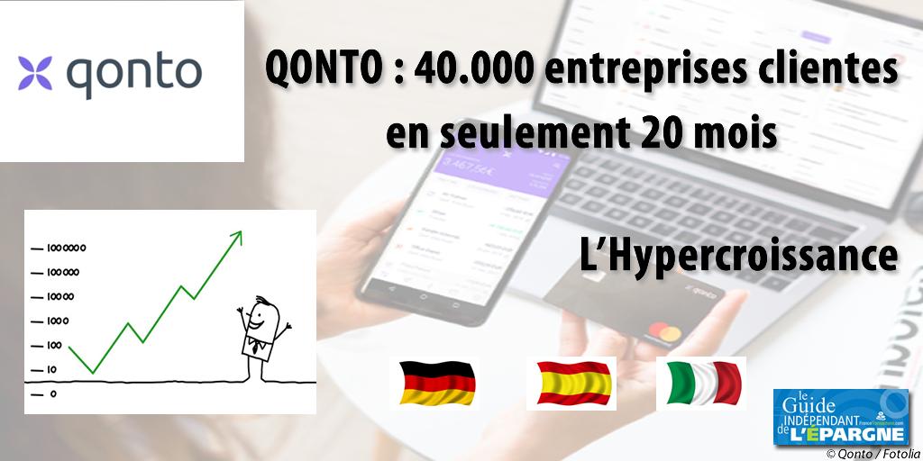 La néobanque Qonto séduit 2.000 entreprises par mois et part à la conquête de l'Italie, l'Espagne et l'Allemagne
