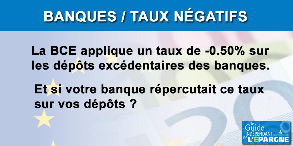 Première en France : une banque répercute un taux négatif sur les dépôts d'une partie de ses clients