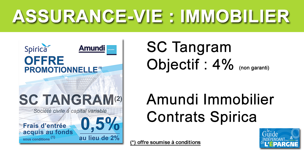 Assurance-vie : SC Tangram accessible à frais réduits jusqu'au 31 mars 2020