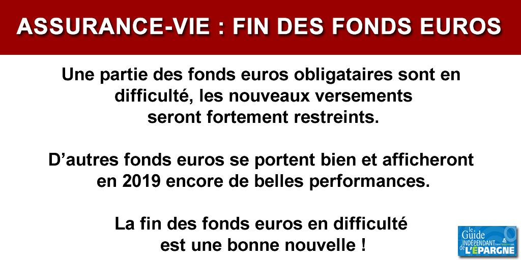 Disparition des fonds euros ? Une bonne nouvelle pour les épargnants !