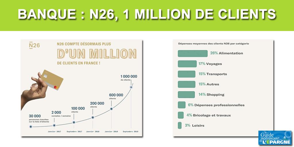 N26 franchit la barre symbolique du million de clients en France