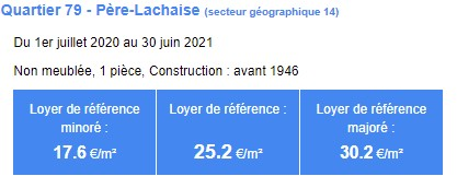 Loyer maximal de 30.2 euros par mètre carré