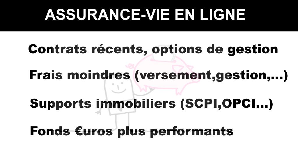 Assurance-vie en ligne