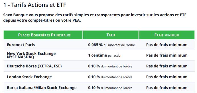 Extrait de la tarification 2018 Saxo Banque sur les actions et ETF