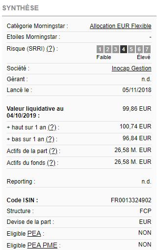 Copie écran fiche synthèse QUADRIGE PATRIMOINE (FR0013324902) au 11/10/2019