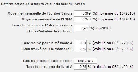 Taux théorique du livret A: 0.75%!