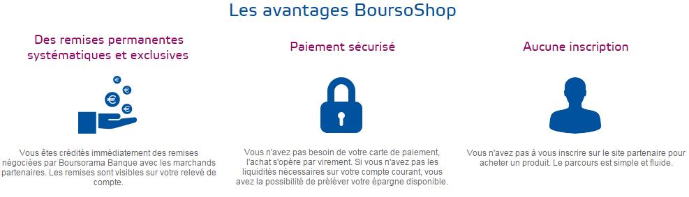 BoursoShop est une e-boutique dédiée aux clients Boursorama Banque détenteurs d'un compte bancaire.