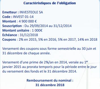 Obligation InvestEole: 6,32% brut pendant 4 ans, pour investir dans l'éolien