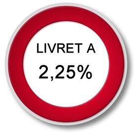 Taux inchangé pour le livret A à 2,25%