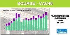 CAC40 : nouveau record absolu en 2019 de versement de dividendes aux actionnaires