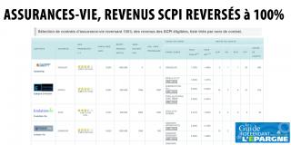 Assurance-Vie / SCPI : sélection de contrats reversant 100% des revenus issus des SCPI