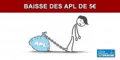 Baisse des APL de 5€ : le boulet d'Emmanuel Macron