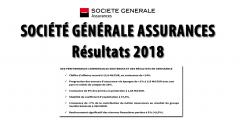 Société Générale Assurances : chiffre d'affaires 2018 record, 115 milliards d'euros d'encours, 26% en unités de compte