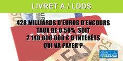 Livret A : qui va payer les 2,14 milliards d'euros d'intérêts annuels de 2020 ?