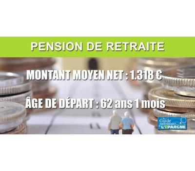Retraites : le montant moyen des pensions a baissé en 2018, une première historique, CSG oblige