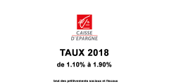 Assurance-Vie Caisse d'Épargne, taux des fonds euros 2018, une vague de hausse à relativiser