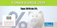 Assurance-Vie, Taux 2019 fonds euros Garance, encore 3% !