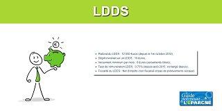 LDDS (Livret Développement Durable Solidaire) 2020