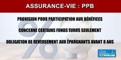 Assurance-Vie : l'intégration des provisions pour participation aux bénéfices (PPB) dans le ratio de solvabilité des assureurs, un réel risque pour les épargnants ?