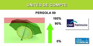 Pergola 90 : le nouveau fonds garanti en capital à 90% proposé par CNP Patrimoine