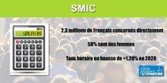 SMIC 2020