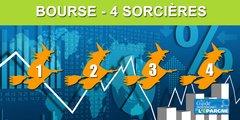 La journée des 4 sorcières laisse les marchés européens en hausse