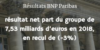 BNP Paribas, résultats nets 2018 en baisse de (-3%), les activités de trading plombent les comptes