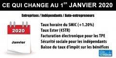 1er janvier 2020 : tout ce qui change pour les entreprises et les indépendants