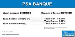 Compte à terme DISTINGO PSA Banque : baisse des taux au 21 octobre 2019, souscrire avant est une opportunité