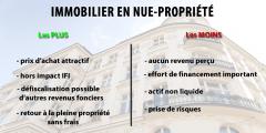 Investissement immobilier : acheter en nue-propriété