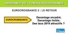 Fonds EuroCroissance 2, nouvelle version. Dernière tentative désespérée de réforme de l'EuroCroissance
