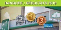 Classement des bénéfices nets 2019 des banques françaises