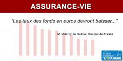 Assurance vie : les taux servis des fonds en euros devront baisser (encore et davantage)