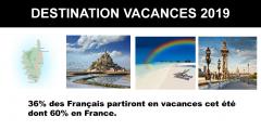 Vacances d'été 2019 : la France restera la destination préférée des Français, économies obligent