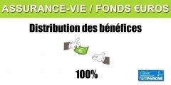 Fonds euros sans provision de participation aux bénéfices (PPB)