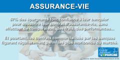 Placement assurance vie