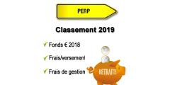 Classement 2019 des PERP