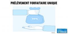 Prélèvement forfaitaire libératoire (PFU / Flat Tax)