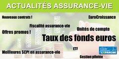 Assurance-vie : les fonds euros ont moins collecté que le livret A en mai 2020